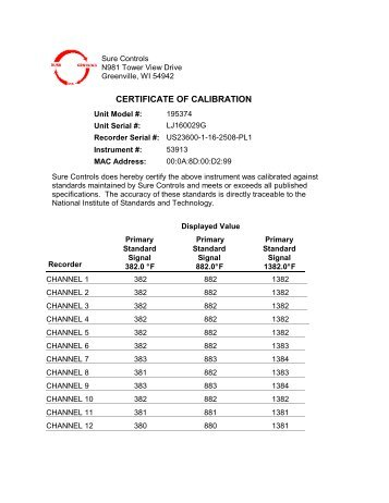 Repair, Calibration, Certification and Field Services Available