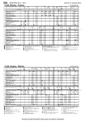  246 Břeclav - Znojmo  246 Znojmo - Břeclav - SŽDC
