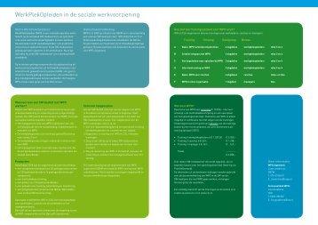 WerkPlekOpleiden in de sociale werkvoorziening - SBCM