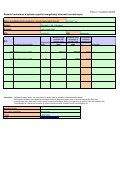 pdf, 266 kB - Slovnaft - Page 4