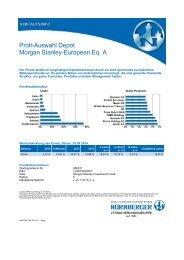 Profi-Auswahl Depot Morgan Stanley-European Eq. A