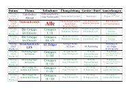 Datum Thema Teilnehmer Übungsleitung Geräte / Datei ...