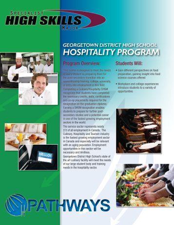 HOSPITALITY PROGRAM - Employer Registry