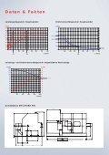 EMCOTURN 900 - Seite 6
