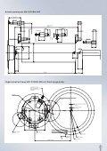 EMCOTURN 900 - Seite 7