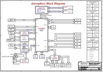 BMC Atrium CMDB 2.1.00 Common Data Model Diagram
