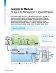 Fabricantes de Sistem a de Água - METTLER TOLEDO - Page 4