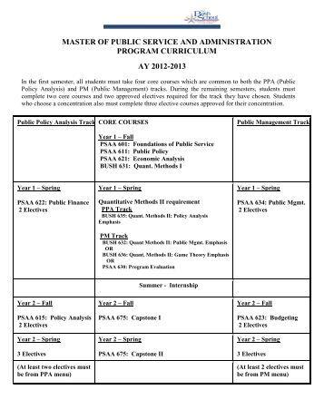 MPSA Curriculum Overview-Class of 2014 - Bush School of ...