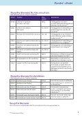 Produktkatalog (PDF) - Apoteket - Page 5