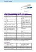 Produktkatalog (PDF) - Apoteket - Page 6