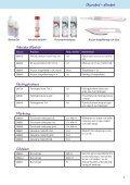Produktkatalog (PDF) - Apoteket - Page 7