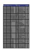 Sipariş No. EAN Kodu Tip Model Tanım Liste Fiyatı € Dremel - Page 2