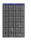 Sipariş No. EAN Kodu Tip Model Tanım Liste Fiyatı € Dremel - Page 3