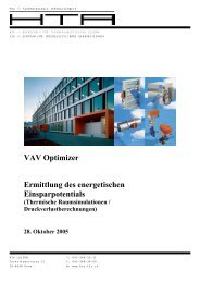 HTA-, Luzern - BELIMO Automation AG