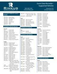 Event Data Recorder Vehicle List 2012