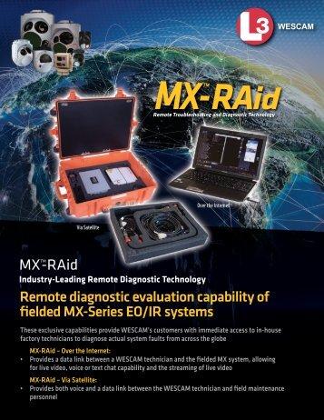 MXTM -RAid - Wescam