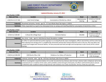City Of Lake Forest Building Permit Application