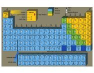 Periodic Table & Common Ion Chart