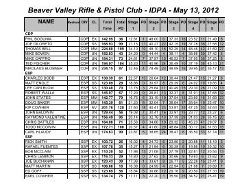 May 13, 2012 NAME - Beaver Valley Rifle and Pistol Club