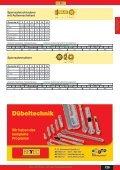 Spanplattenschrauben Senkkopf - Seite 6