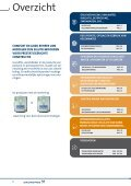 Grundfos catalogus - Sanitair Vollens - Page 2