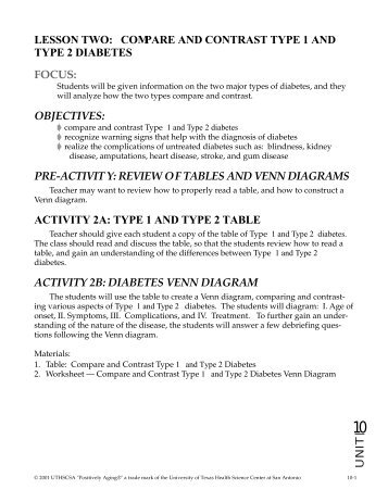 My English Essay Compare And Contrast Type  And Type  Diabetes  The University Of  Argument Essay Thesis Statement also Proposal Essay Format  What Is Homeostasis Ex Essay Writing For High School Students
