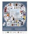orbite culturali - Gagarin Magazine - Page 6
