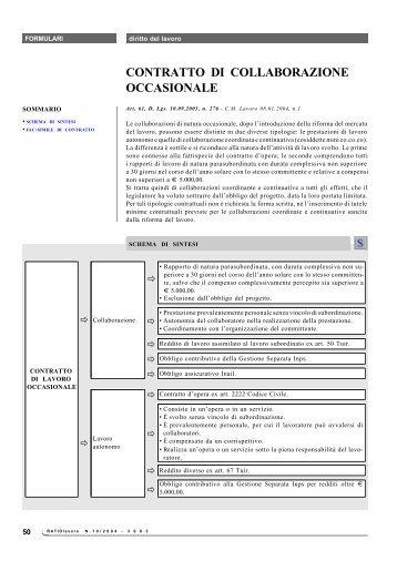 CONTRATTO DI COLLABORAZIONE OCCASIONALE - Ratio