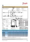 WL - Danfoss Redan A/S - Page 2