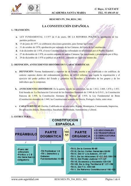 Resumen Esquema Tema 4 C N P La Asm Formaciã N