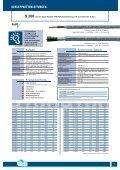 schleppkettenleitungen - Handling - Seite 7