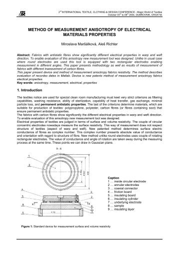 method of measurement anisotropy of electrical ... - Centrum Textil