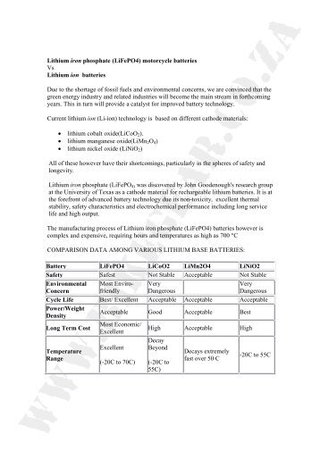 Lithium iron phosphate (LiFePO4) motorcycle batteries ... - Bikegear