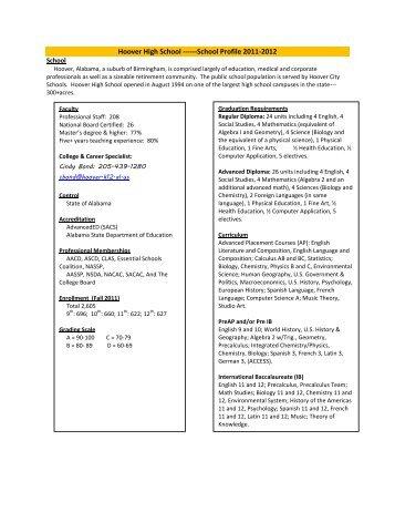 School Profile - Hoover City Schools