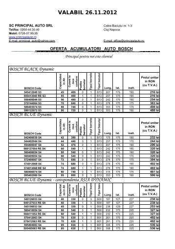Lista de preturi baterii auto BOSCH