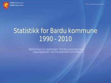 Bardu kommune