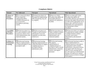 compare and contrast essay rubric college
