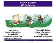 E:\Presentations\IP Switching\IP switching.cdr - Laura Jeanne Knapp