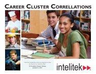 CAREER CLUSTER CORRELLATIONS - Intelitek