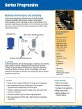 Graco Automatic Lubrication Systems Brochure - Graco Inc. - Page 6