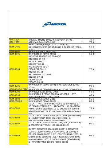 wiring diagram rsv rh yumpu com 2003 Aprilia Falco 2003 Aprilia Mille