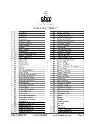SINGLE REMEDIES LIST  - OHM PHARMA