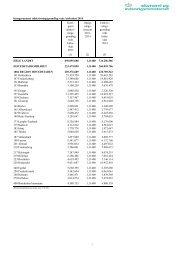 Statsgaranteret udskrivningsgrundlag for kirkeskat 2014