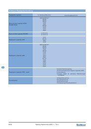 8002 Katalog Heiztechnik 2005/1 – Teil 1 Heizkessel ... - Buderus