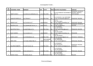 BO ACCOMPAGNATORI 2011.pdf - Bollettino Ufficiale della ...