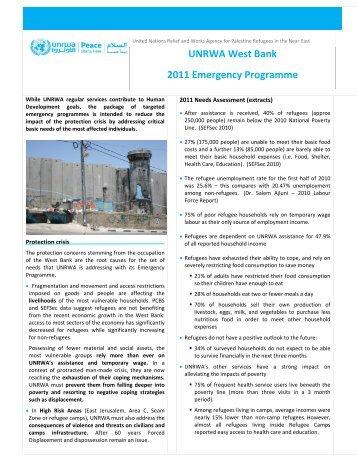 West Bank 2011 Emergency Programme - Unrwa