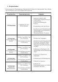 Projektplanung Menschenrechtsstadt Salzburg Plattform Plenum ... - Seite 2