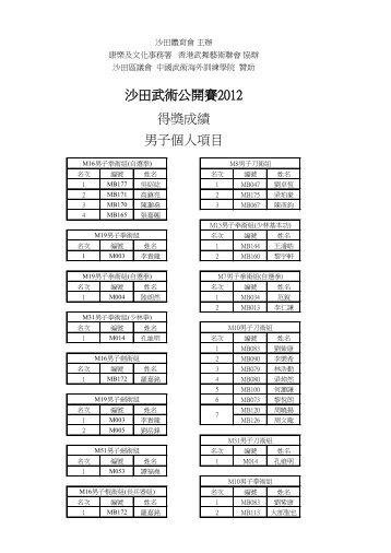 男子個人項目沙田武術公開賽2012 得獎成績 - 沙田體育會