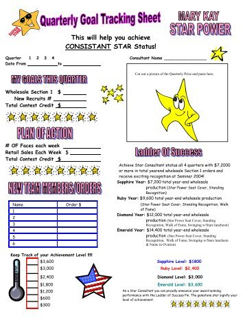 Quarterly Star Goal Tracking - Betsy Richard