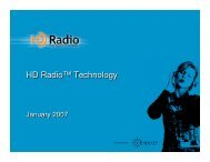 HD Radio™ Technology - iBiquity Digital